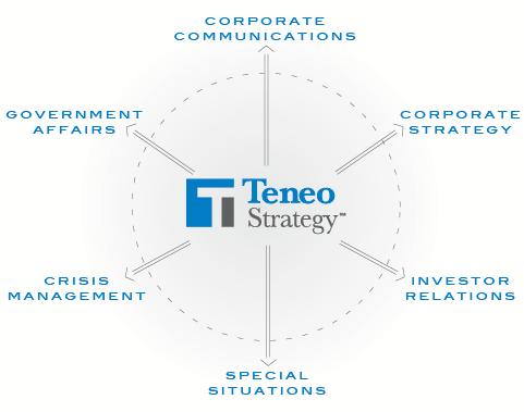 teneo-strategy